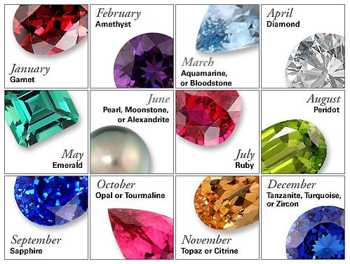 Mesačné kamene - BIRTHSTONES - farby podľa mesiaca narodenia